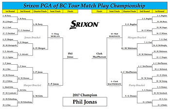 Srixon-Match-Play-Bracket.jpg