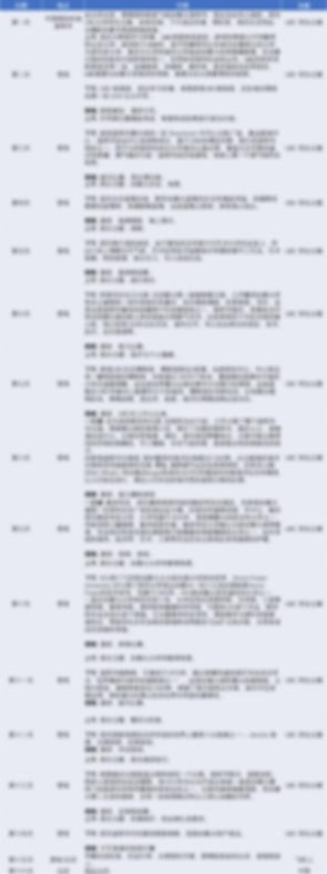 Schedule - Edit.png