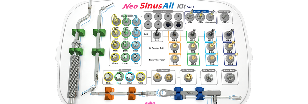 SINUS ALL Kit