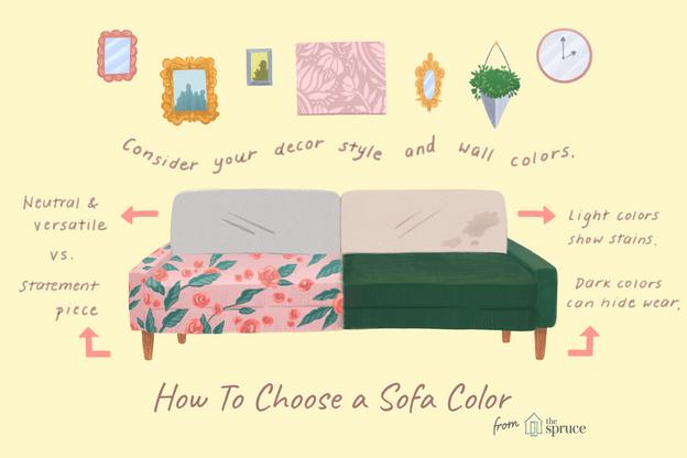 How to Choose a Sofa Color