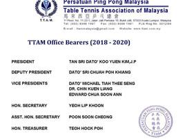 TTAM Office Bearers (2018-2020)
