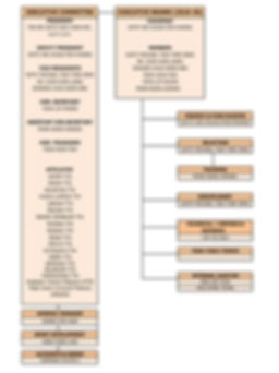 Organization Chart(2018-2020) - updated.