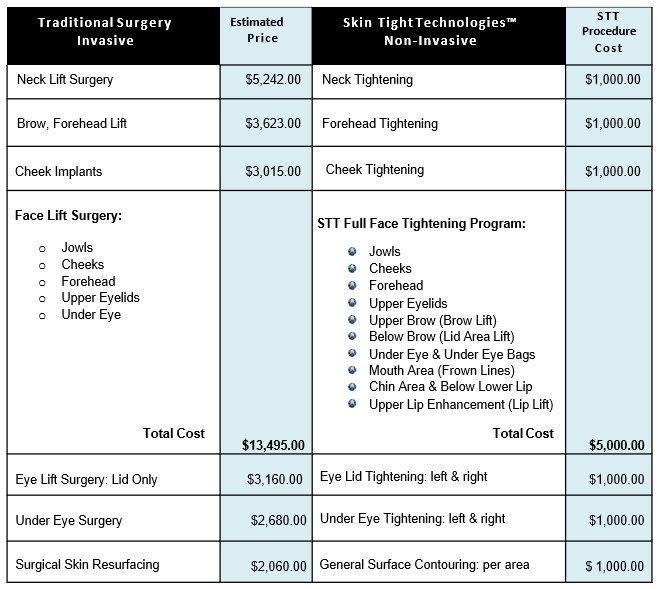 Chart_Cost comparison.jpg