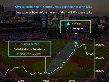 MLB's partnership with FTX token detected 70 minutes before price increased by 4.4%