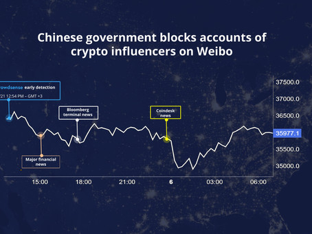 Early Detection (2 hours before): Chinese government blocks the accounts of influencers on Weibo