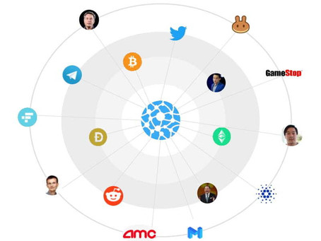 Social Media Is The New Fundamentals For Crypto