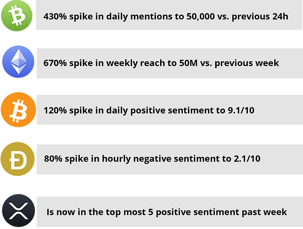 Social spikes examples - website.png