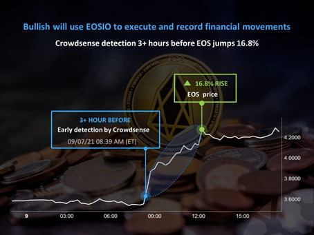 Early Detection: Block.One finally confirms that the EOS token will be used on the Bullish exchange