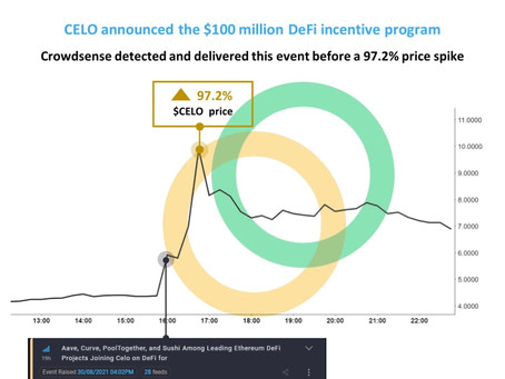 """In collaboration with Ethereum-native protocols, $CELO Launched the """"DeFi for the People"""" fund"""