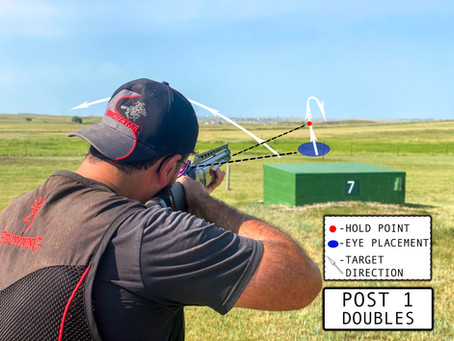 Shooting Doubles.. The differences in styles and how we shoot them!