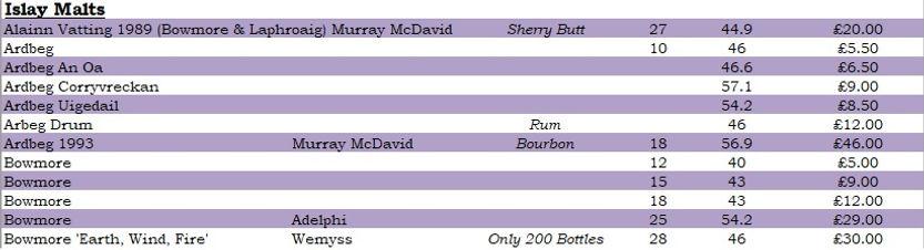 Whisky List 5.jpg