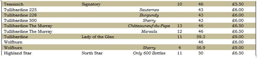 Whisky List 11.jpg