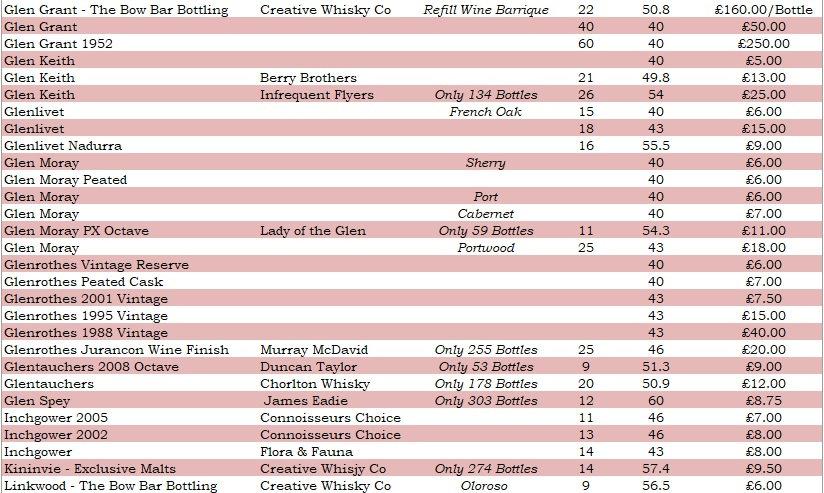 Whisky List 13.jpg