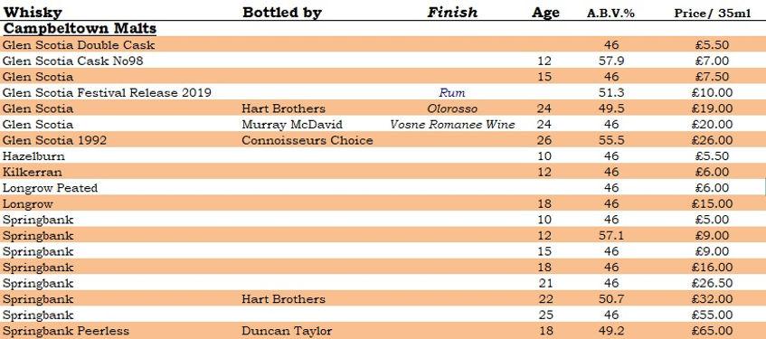 Whisky List 1.jpg