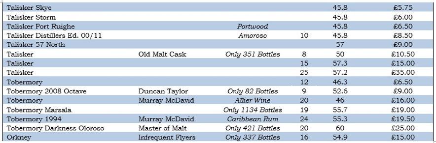 Whisky List 4.jpg