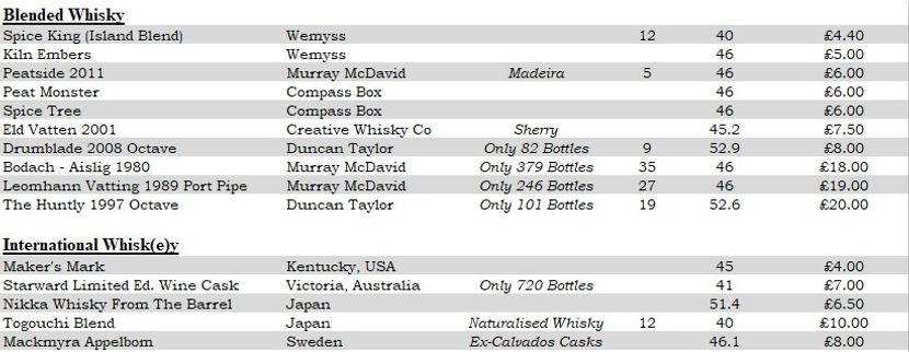 Whisky List 16.jpg