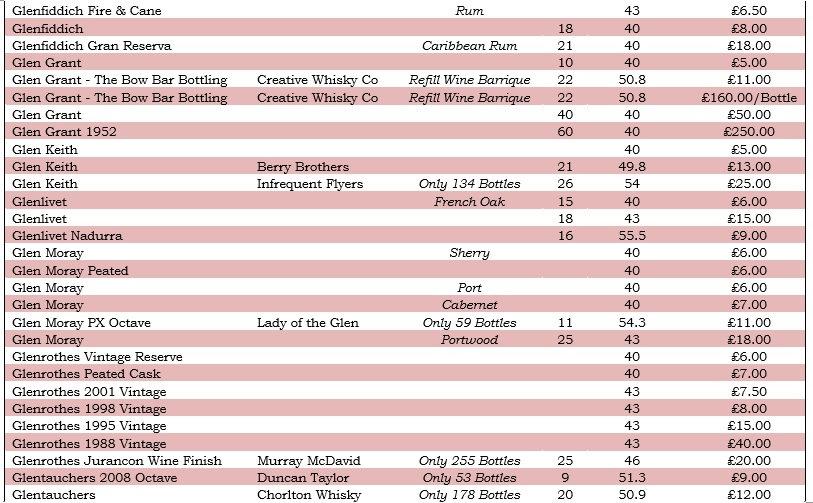 Whisky List 14.jpg