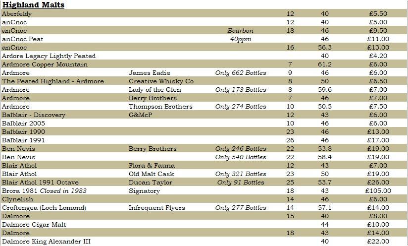 Whisky List 8.jpg