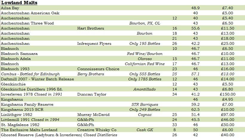Whisky List 2.jpg