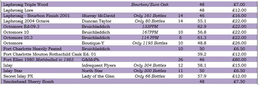 Whisky List 7.jpg