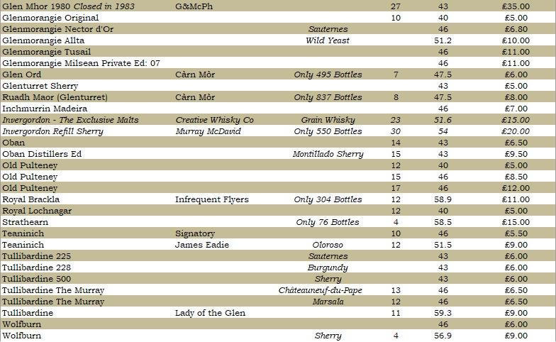 Whisky List 9a.jpg