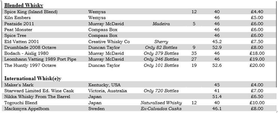 Whisky List 17.jpg