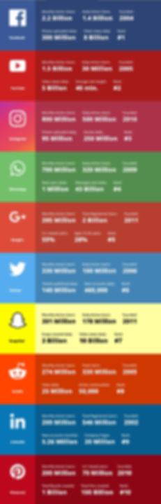 social-media-statistics-infographic - Co