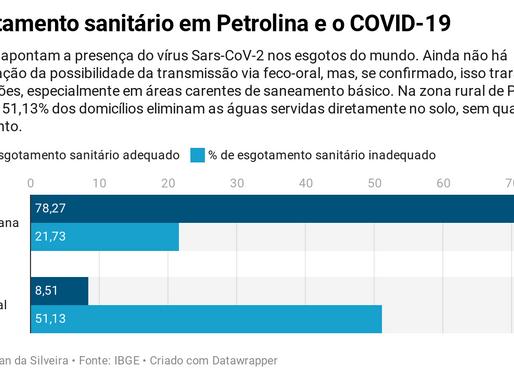 Esgotamento sanitário em Petrolina e o COVID-19
