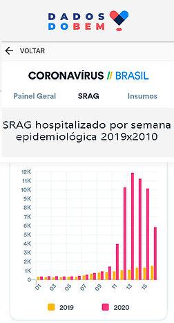 SRAG-dados-do-bem.jpg