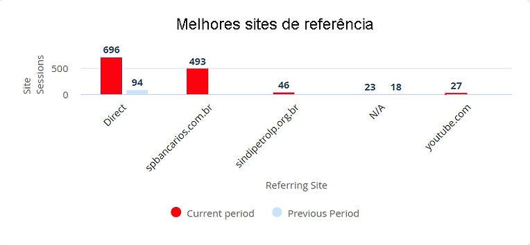 SITES DE REFERÊNCIA 06-11_13-11.jpg