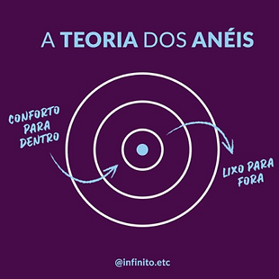 infinito aneis.png