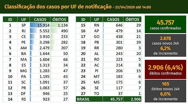 tabela-ms-22-04.jpg