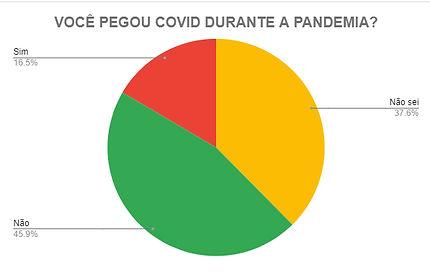 pegou_covid_ns.jpg