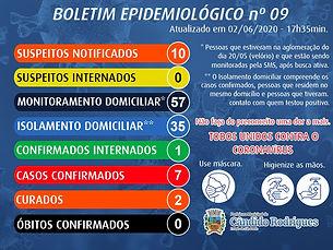 Candido_Rodriges_-_Boletim_epidemiológi