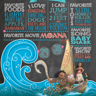 MOANA BIRTHDAY POSTER