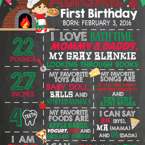 PIZZA PARTY BIRTHDAY POSTER