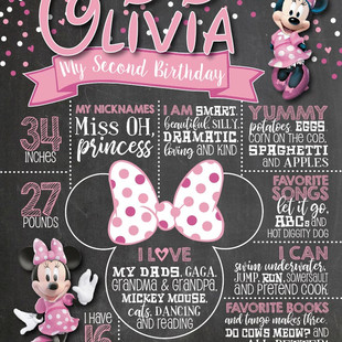 MINNIE MOUSE BIRTHDAY POSTER
