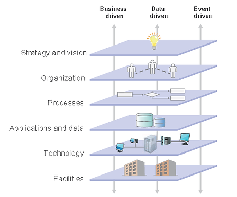 Business Continuity by Lead-In Technologies