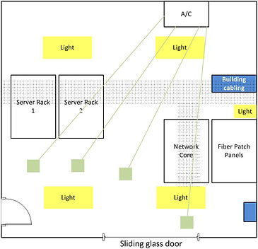 Computer Room Server Room Planning