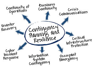 Contingency Planning and Resilence