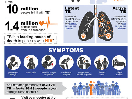 World TB Day Round-Up