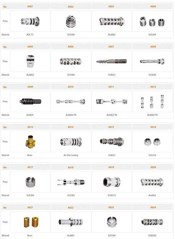 Tornos cabezal móvil para producir piezas sector automóvil