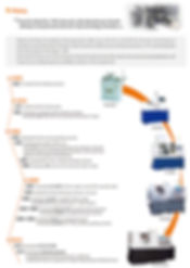 Historia de la empresa Hanwha,venta de tornos cabezal móvil