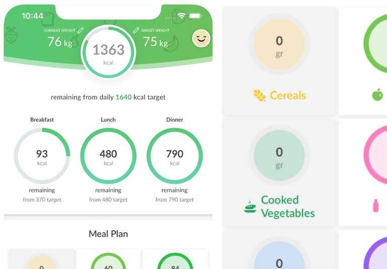 eat right calorie counter, meal and day calories chart