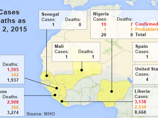 An Update on Ebola in West Africa