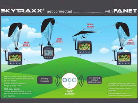 Как да летим по безопасно и по ефективно с последния модел вариометър на Skytraxx 3.0 FANET+FLARM