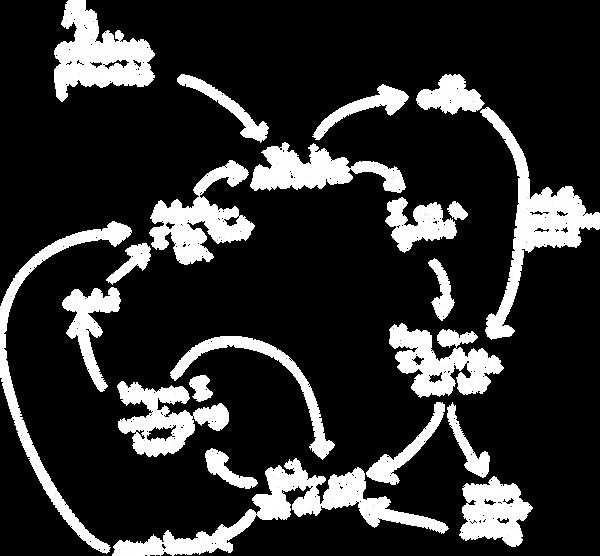 creative process copy.png