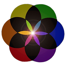 The SYNERGYetc. logo