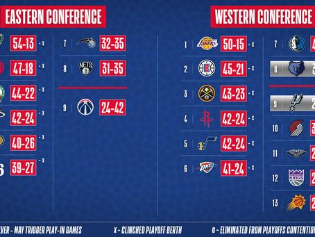 NBA: Kaum noch Chancen auf die Playoffs für Bonga & Wagner