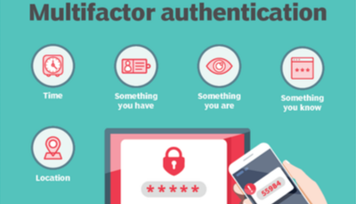 Why Authentication matters to your Business